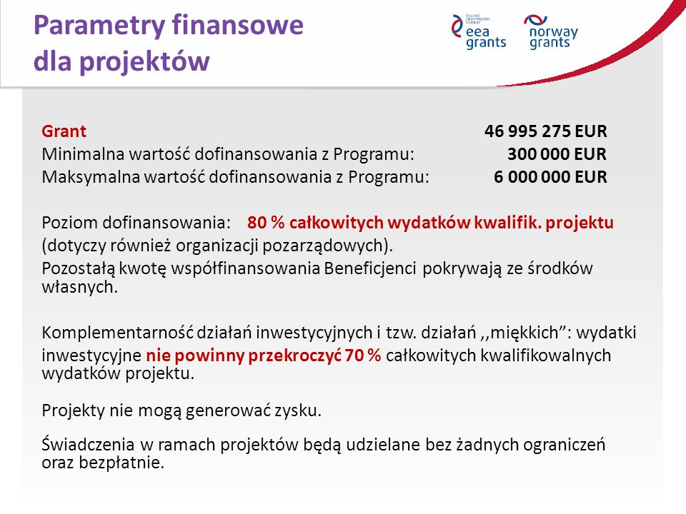 Parametry finansowe dla projektów