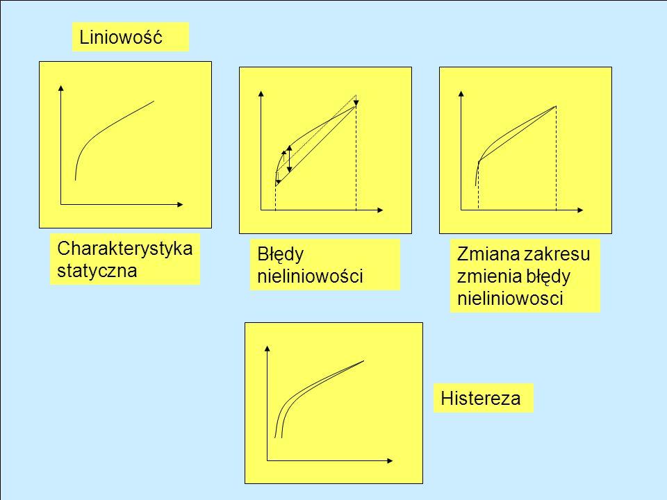 Liniowość Błędy nieliniowości. Charakterystyka statyczna. Zmiana zakresu zmienia błędy nieliniowosci.