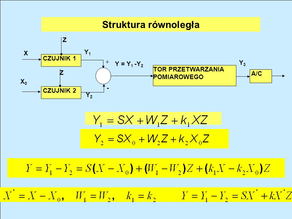 Struktura równoległa Z Y1 X CZUJNIK 1 + Y3 Y = Y1 -Y2