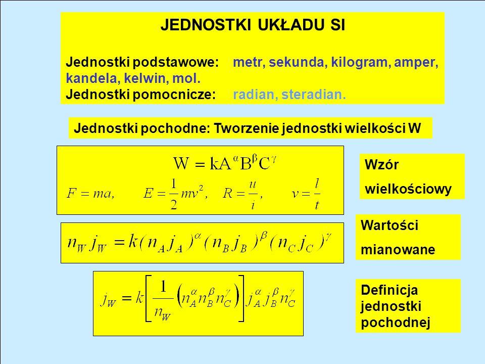 JEDNOSTKI UKŁADU SI Jednostki podstawowe: metr, sekunda, kilogram, amper, kandela, kelwin, mol. Jednostki pomocnicze: radian, steradian.