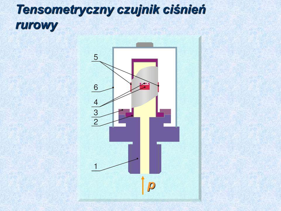 Tensometryczny czujnik ciśnień rurowy