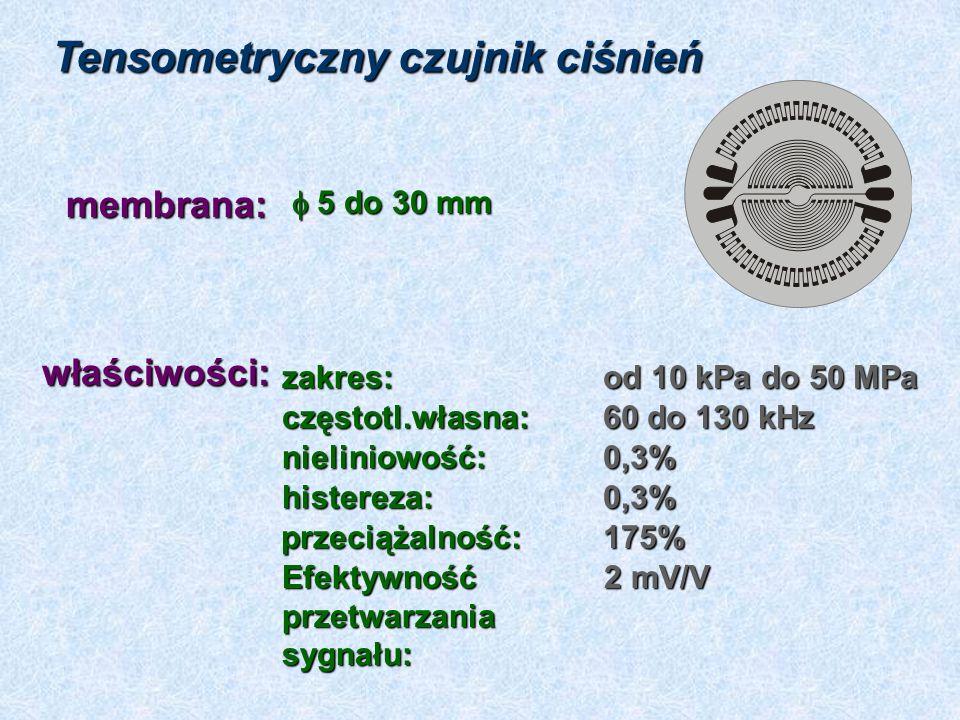 Tensometryczny czujnik ciśnień