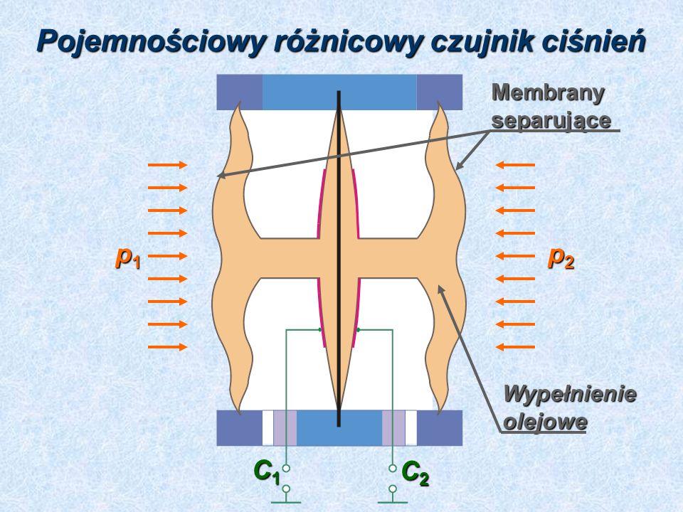Pojemnościowy różnicowy czujnik ciśnień