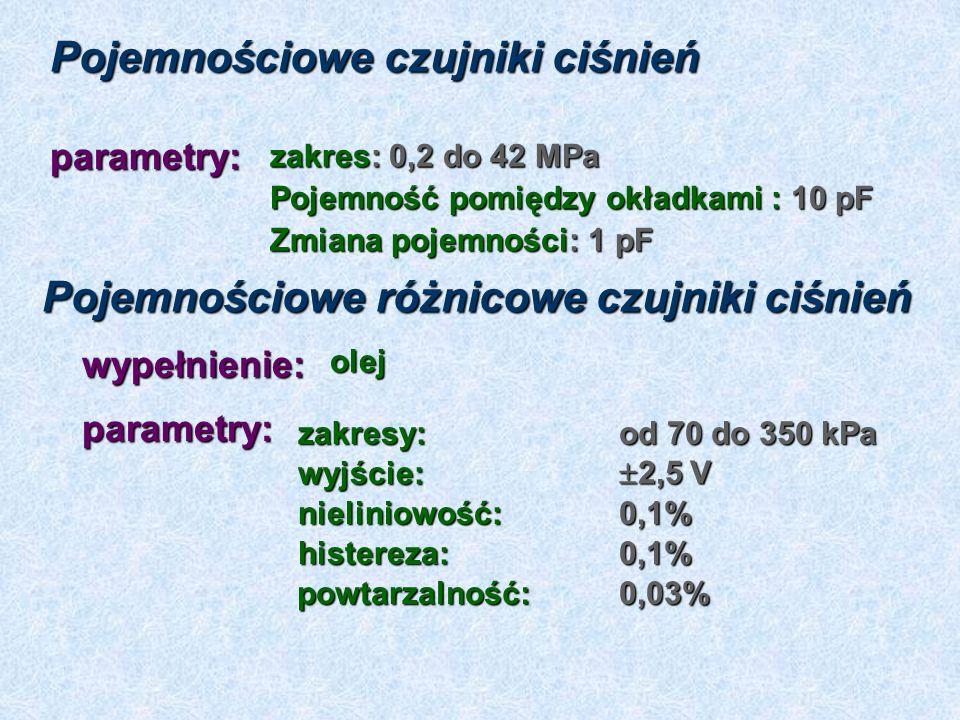 Pojemnościowe czujniki ciśnień