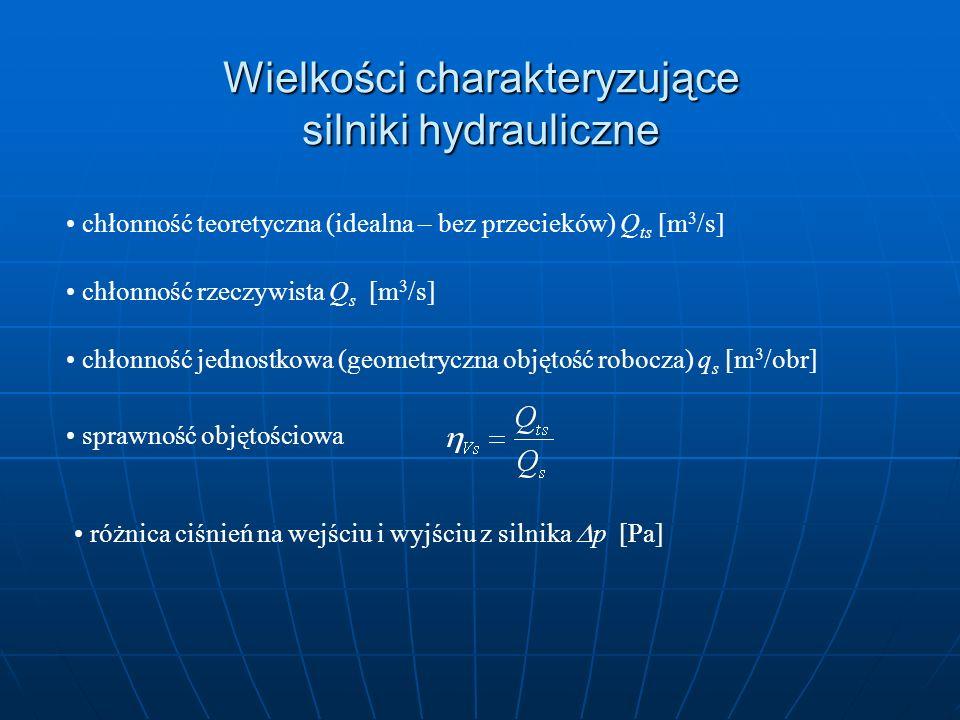 Wielkości charakteryzujące silniki hydrauliczne