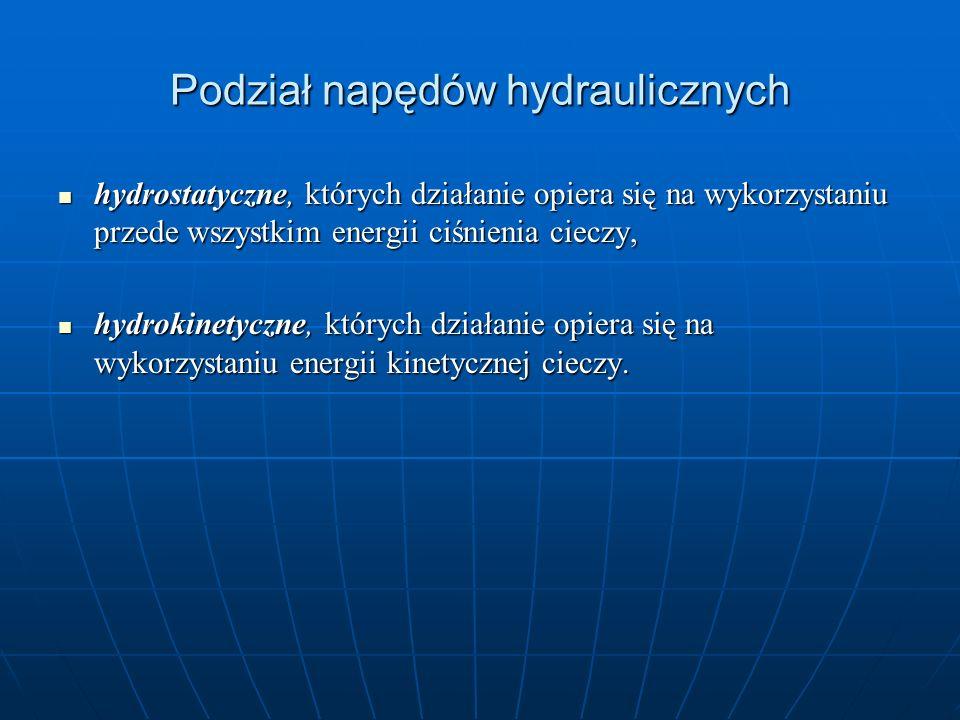 Podział napędów hydraulicznych