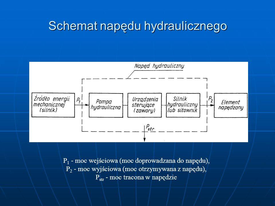 Schemat napędu hydraulicznego