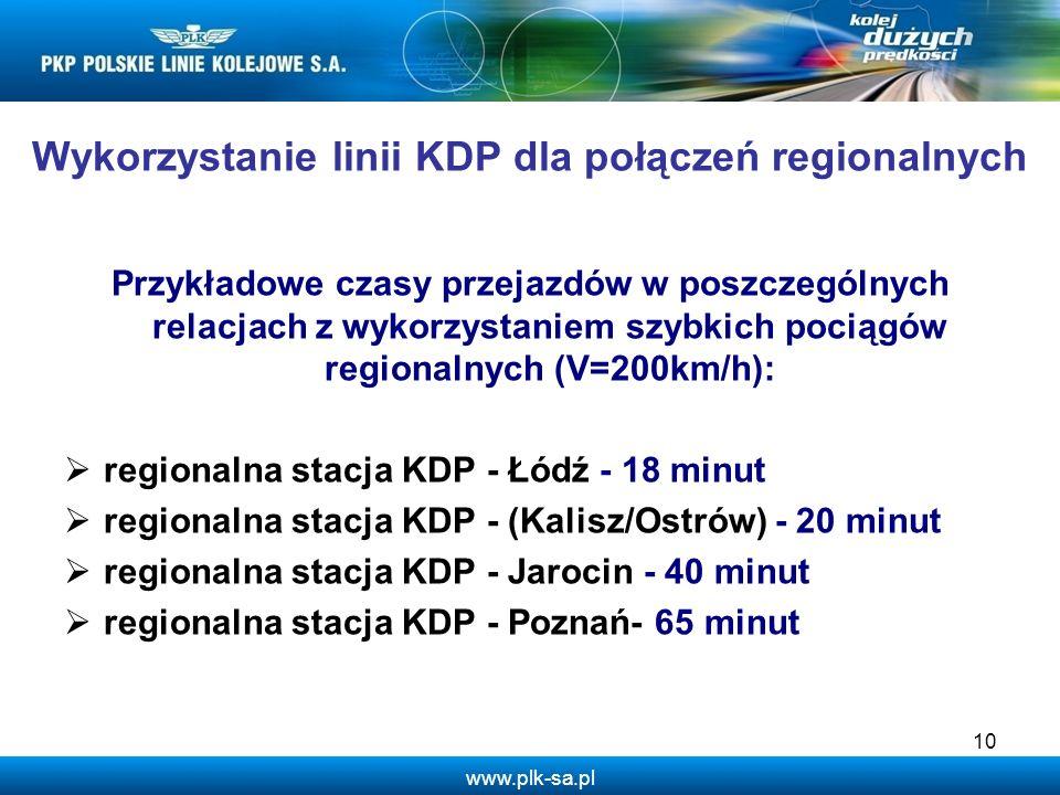 Wykorzystanie linii KDP dla połączeń regionalnych
