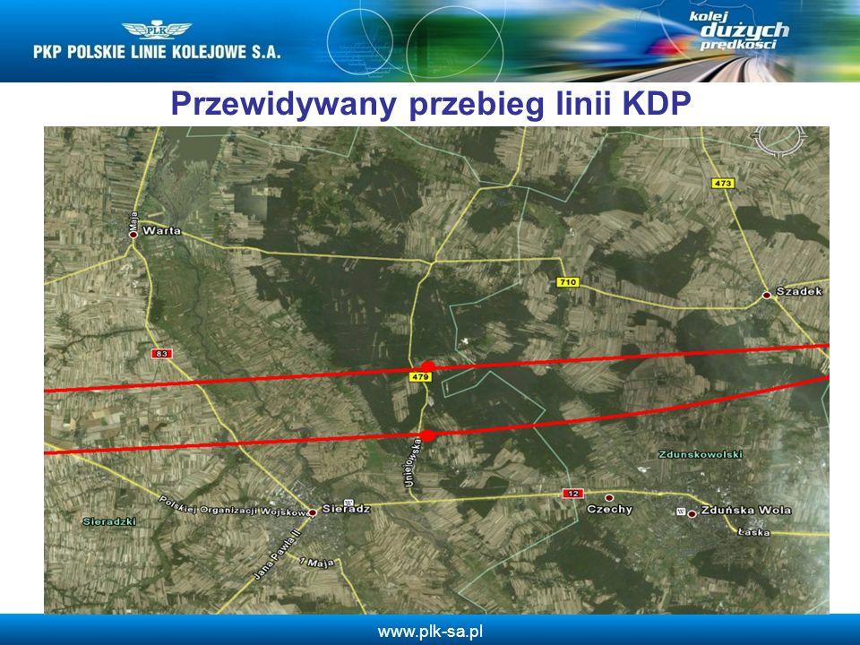 Przewidywany przebieg linii KDP