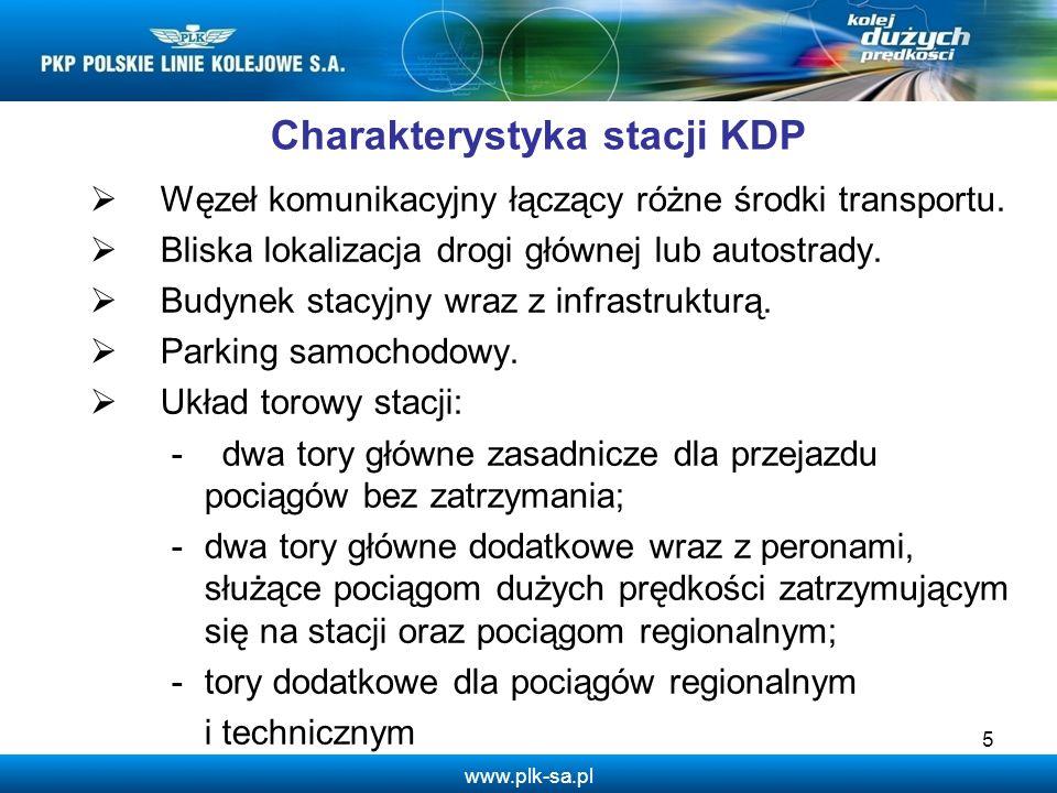 Charakterystyka stacji KDP