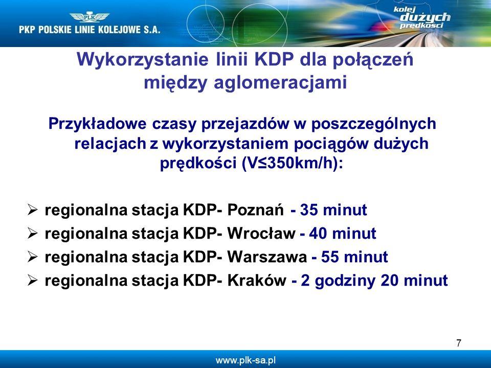 Wykorzystanie linii KDP dla połączeń między aglomeracjami