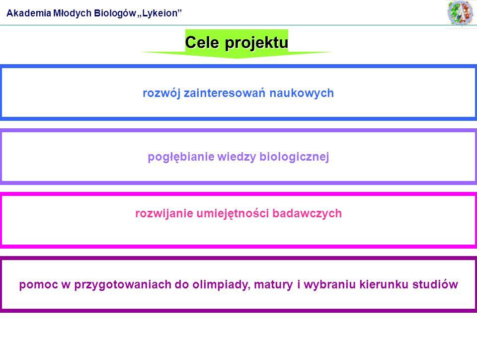 Cele projektu rozwój zainteresowań naukowych