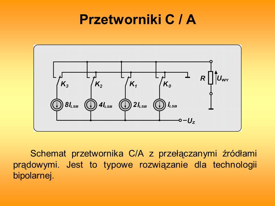 Przetworniki C / A Schemat przetwornika C/A z przełączanymi źródłami prądowymi.