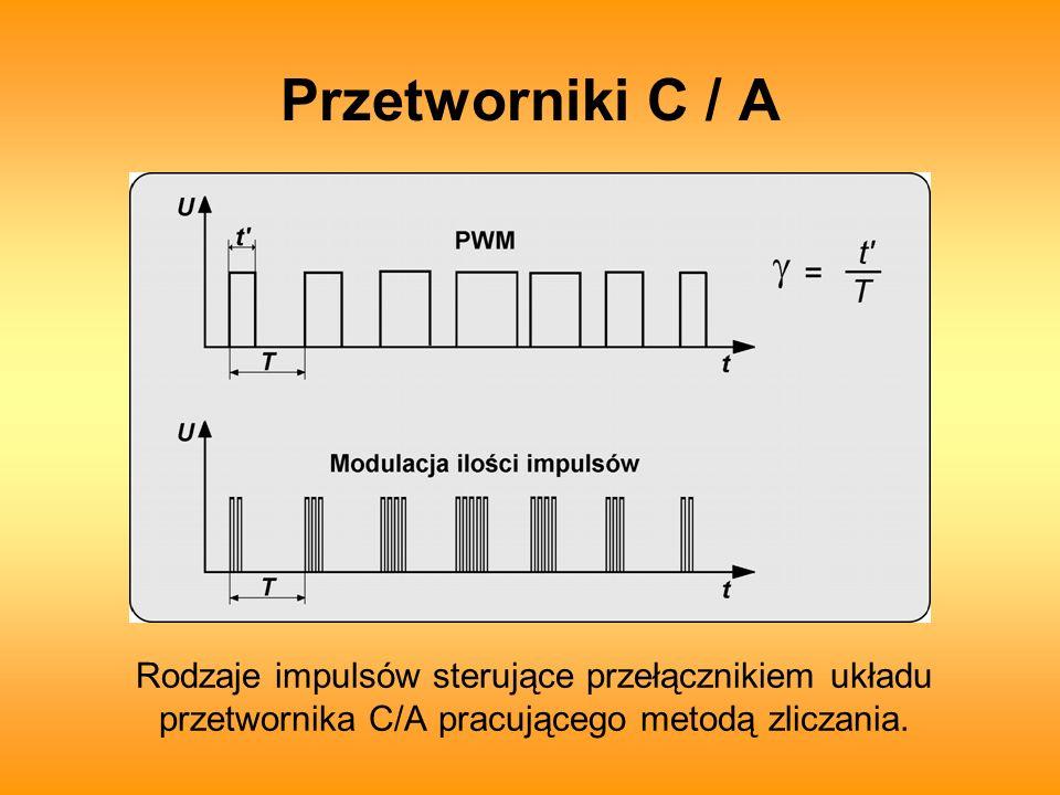 Przetworniki C / A Rodzaje impulsów sterujące przełącznikiem układu przetwornika C/A pracującego metodą zliczania.