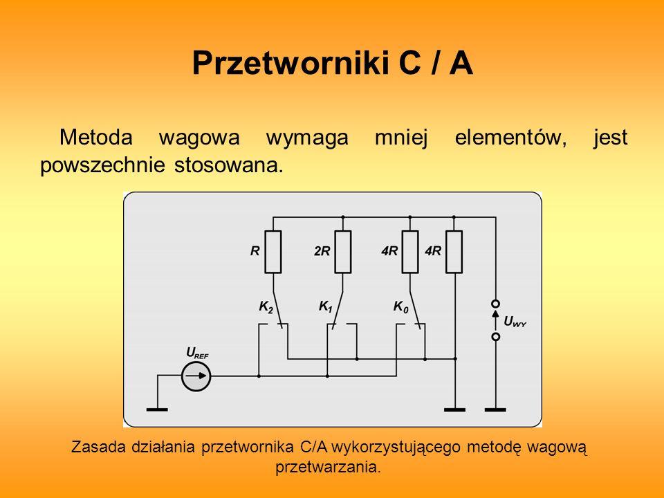 Przetworniki C / AMetoda wagowa wymaga mniej elementów, jest powszechnie stosowana.
