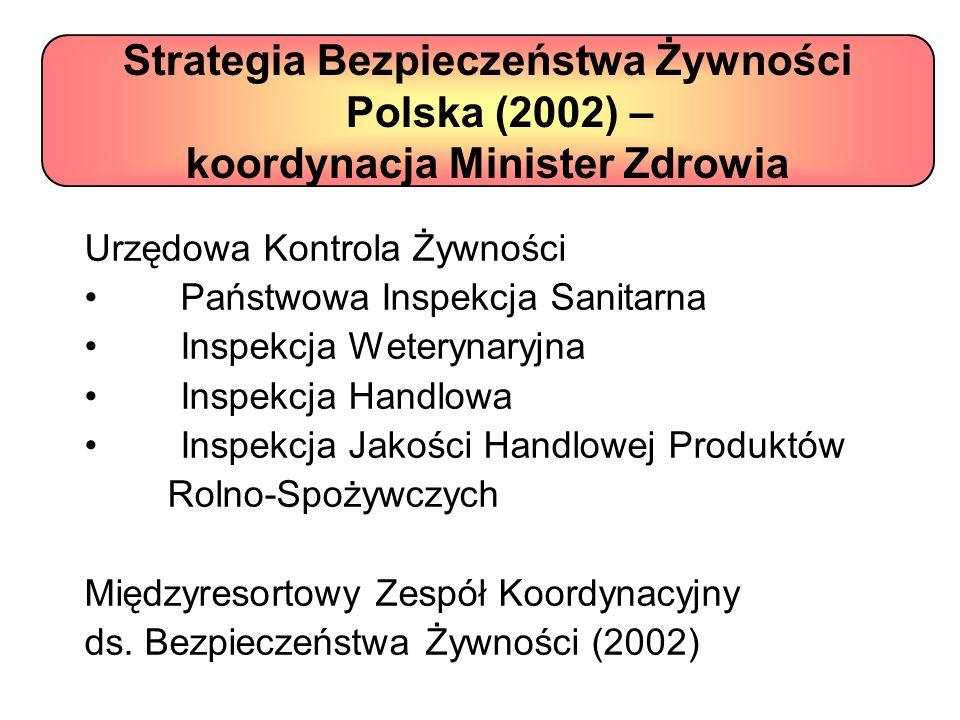 Strategia Bezpieczeństwa Żywności Polska (2002) – koordynacja Minister Zdrowia