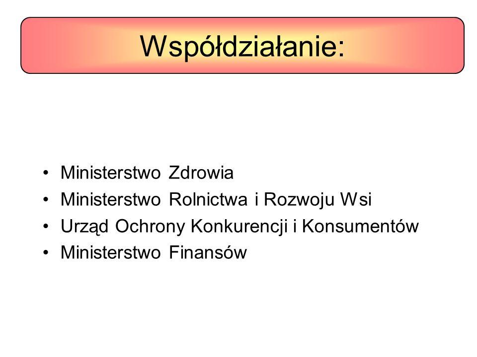 Współdziałanie: Ministerstwo Zdrowia