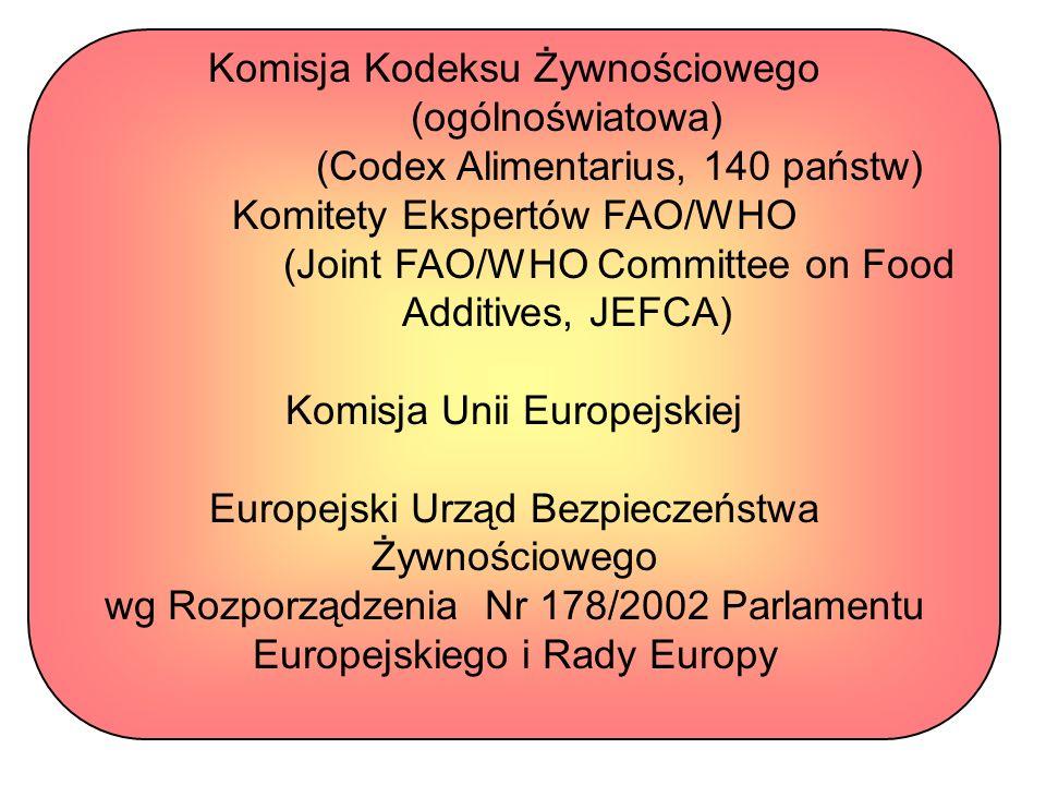 Komisja Kodeksu Żywnościowego. (ogólnoświatowa)