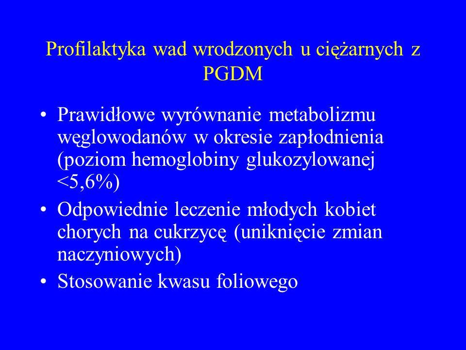 Profilaktyka wad wrodzonych u ciężarnych z PGDM