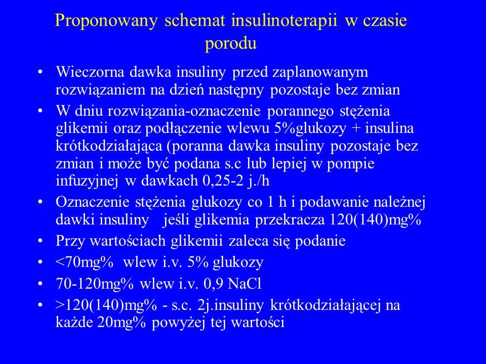 Proponowany schemat insulinoterapii w czasie porodu