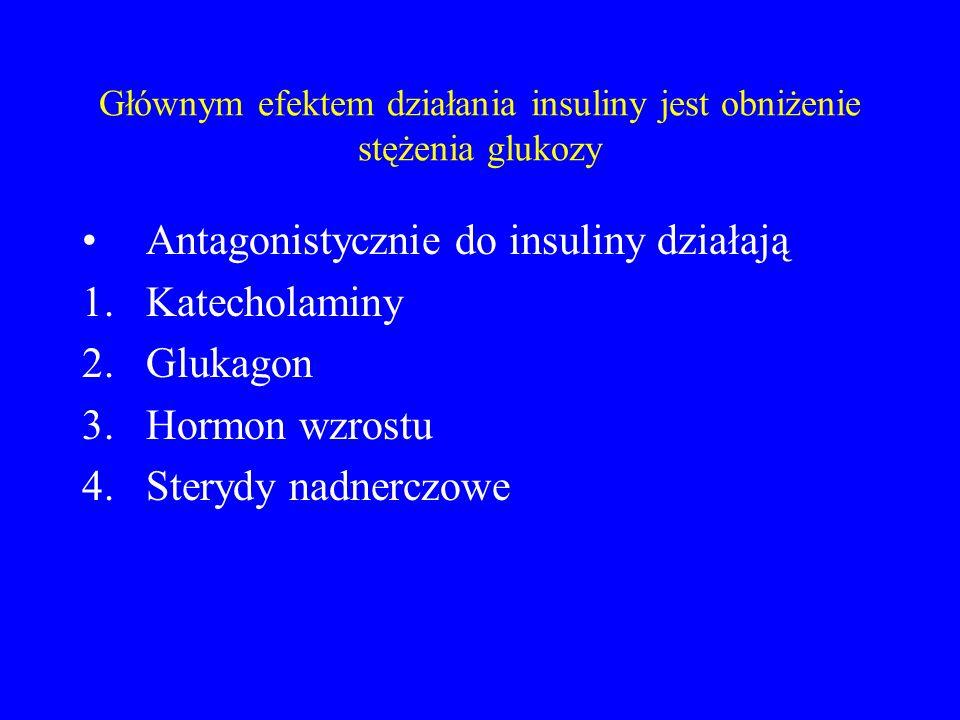 Głównym efektem działania insuliny jest obniżenie stężenia glukozy