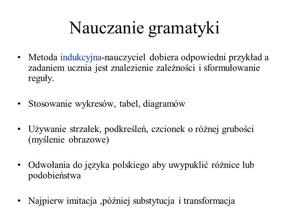 Nauczanie gramatykiMetoda indukcyjna-nauczyciel dobiera odpowiedni przykład a zadaniem ucznia jest znalezienie zależności i sformułowanie reguły.