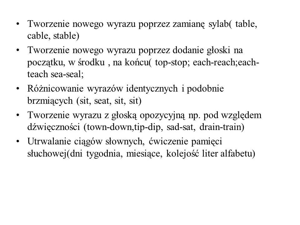 Tworzenie nowego wyrazu poprzez zamianę sylab( table, cable, stable)