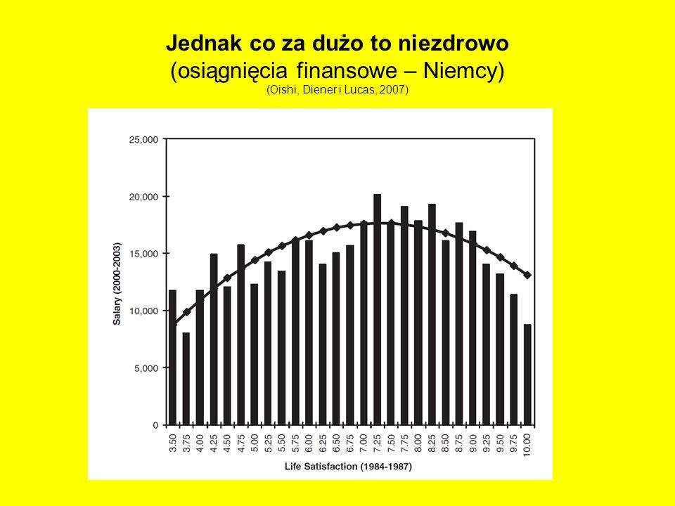 Jednak co za dużo to niezdrowo (osiągnięcia finansowe – Niemcy) (Oishi, Diener i Lucas, 2007)