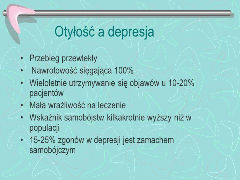 Otyłość a depresja Przebieg przewlekły Nawrotowość sięgająca 100%