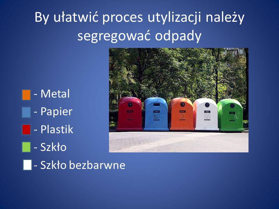 By ułatwić proces utylizacji należy segregować odpady