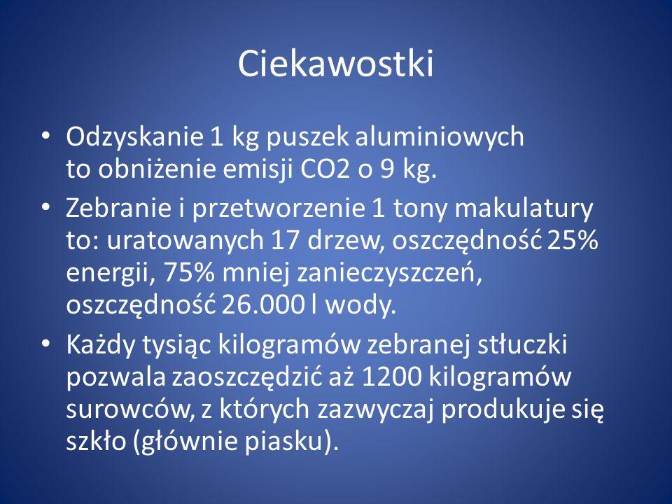 Ciekawostki Odzyskanie 1 kg puszek aluminiowych to obniżenie emisji CO2 o 9 kg.