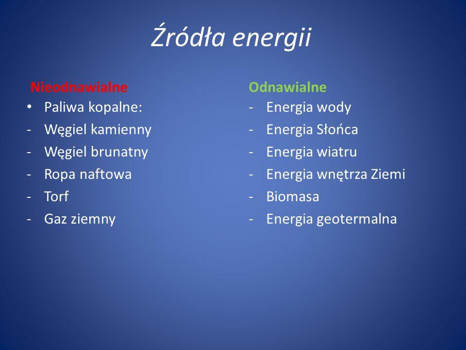 Źródła energii Nieodnawialne Odnawialne Paliwa kopalne: