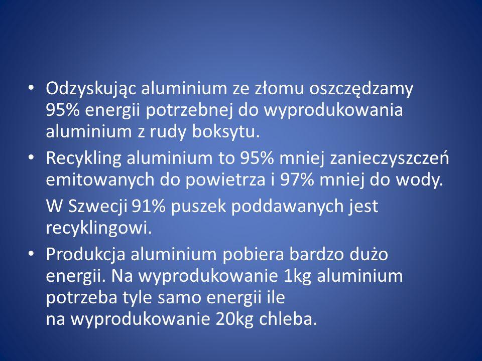 Odzyskując aluminium ze złomu oszczędzamy 95% energii potrzebnej do wyprodukowania aluminium z rudy boksytu.