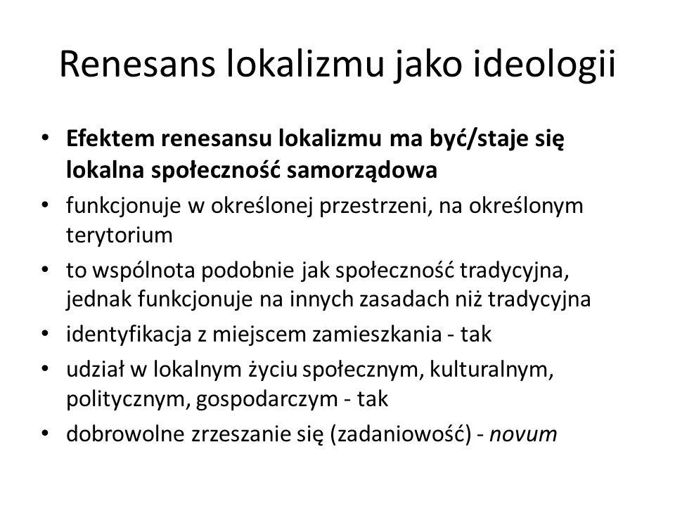Renesans lokalizmu jako ideologii