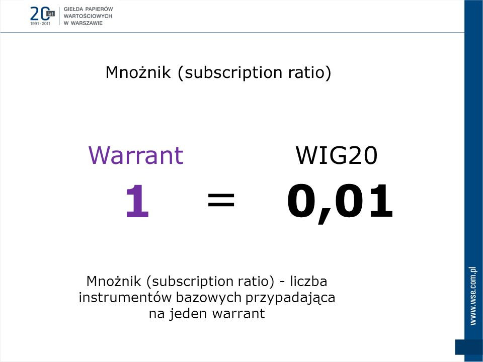 = 1 0,01 Warrant WIG20 Mnożnik (subscription ratio)