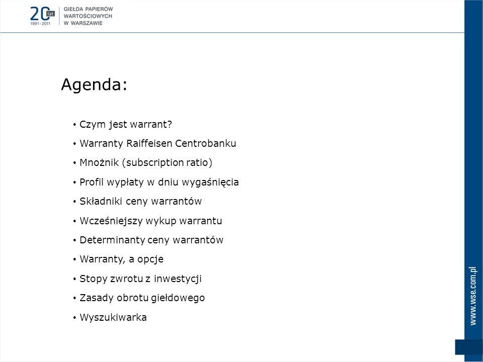 Agenda: Czym jest warrant Warranty Raiffeisen Centrobanku