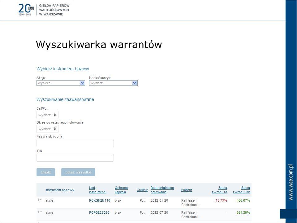 Wyszukiwarka warrantów