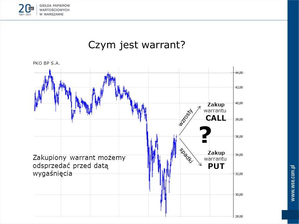 Czym jest warrant PKO BP S.A. Zakup warrantu CALL. wzrosty. Zakup warrantu PUT. spadki.