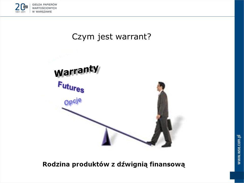 Warranty Czym jest warrant Futures Opcje