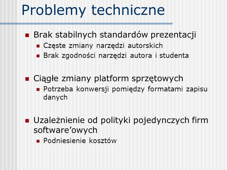 Problemy techniczne Brak stabilnych standardów prezentacji
