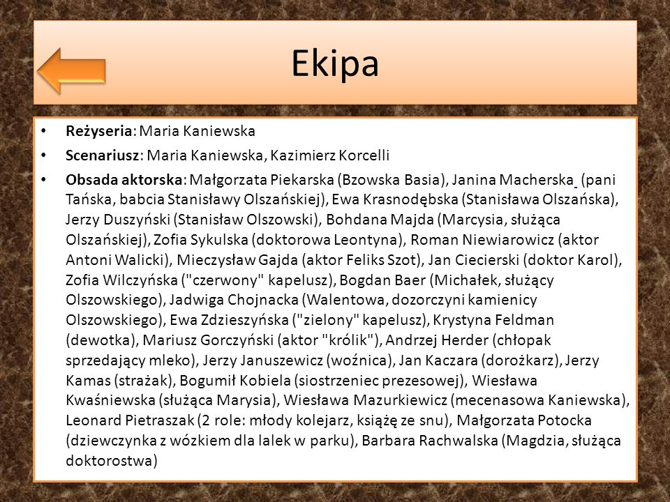 Ekipa Reżyseria: Maria Kaniewska