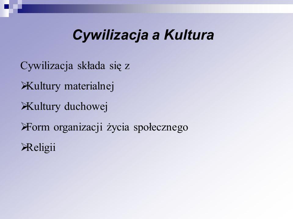 Cywilizacja a Kultura Cywilizacja składa się z Kultury materialnej