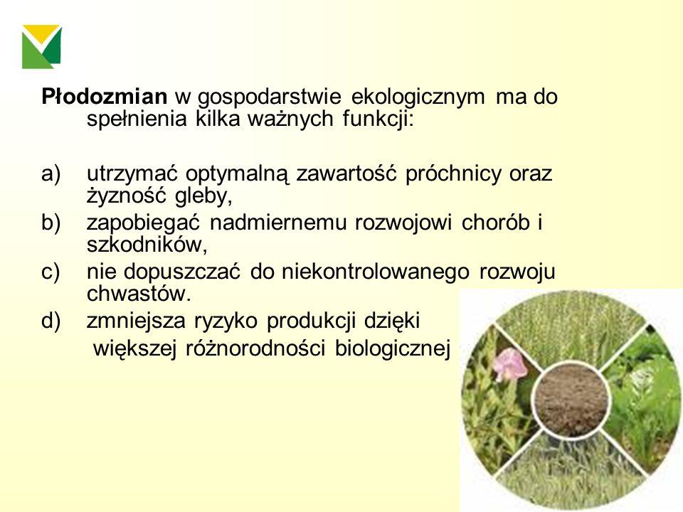 Płodozmian w gospodarstwie ekologicznym ma do spełnienia kilka ważnych funkcji: