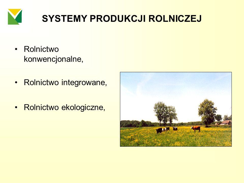 SYSTEMY PRODUKCJI ROLNICZEJ