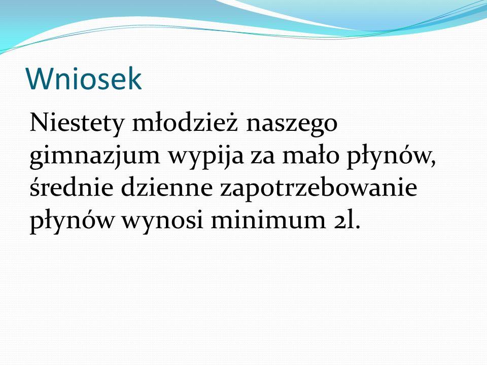 Wniosek Niestety młodzież naszego gimnazjum wypija za mało płynów, średnie dzienne zapotrzebowanie płynów wynosi minimum 2l.