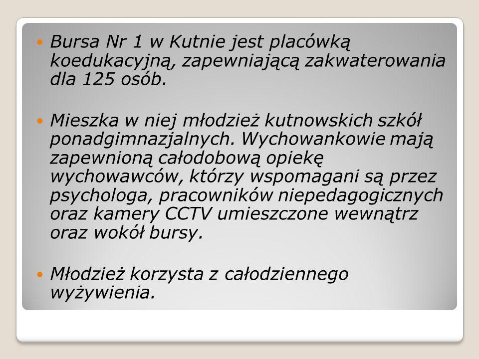 Bursa Nr 1 w Kutnie jest placówką koedukacyjną, zapewniającą zakwaterowania dla 125 osób.