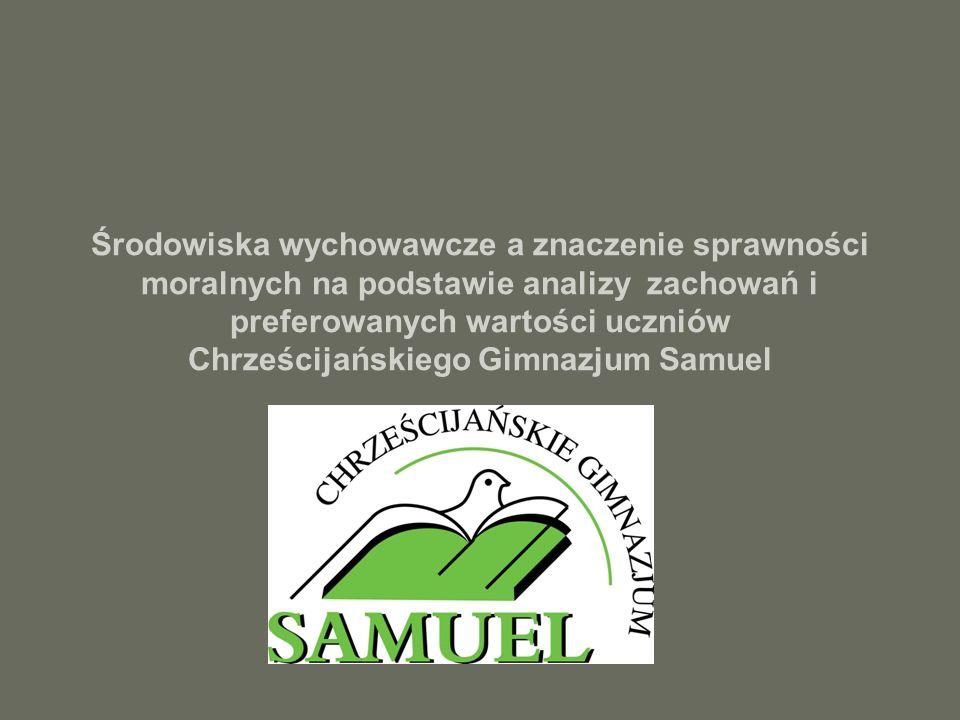 Środowiska wychowawcze a znaczenie sprawności moralnych na podstawie analizy zachowań i preferowanych wartości uczniów Chrześcijańskiego Gimnazjum Samuel