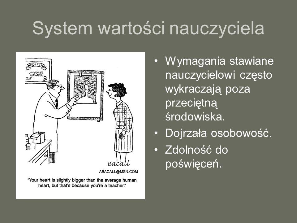 System wartości nauczyciela