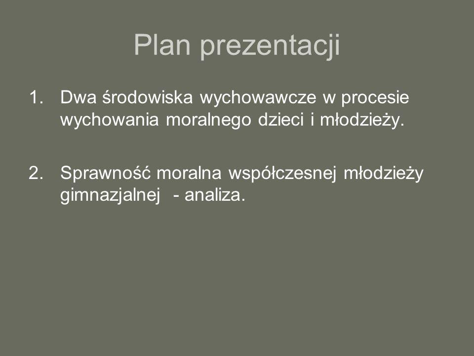 Plan prezentacji Dwa środowiska wychowawcze w procesie wychowania moralnego dzieci i młodzieży.