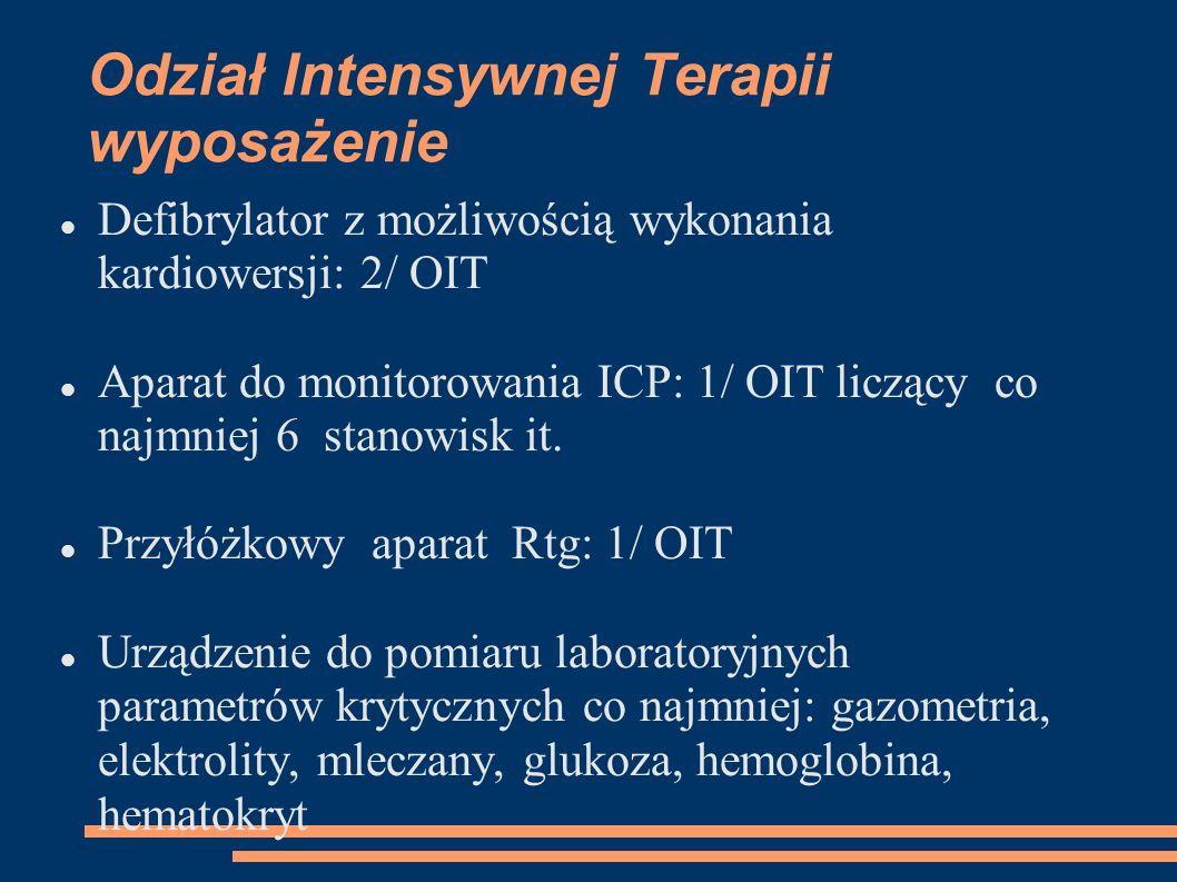 Odział Intensywnej Terapii wyposażenie